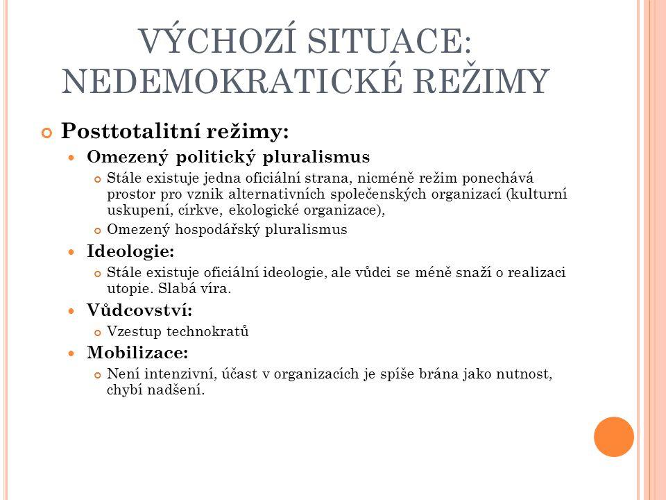 VÝCHOZÍ SITUACE: NEDEMOKRATICKÉ REŽIMY Posttotalitní režimy: Omezený politický pluralismus Stále existuje jedna oficiální strana, nicméně režim ponech