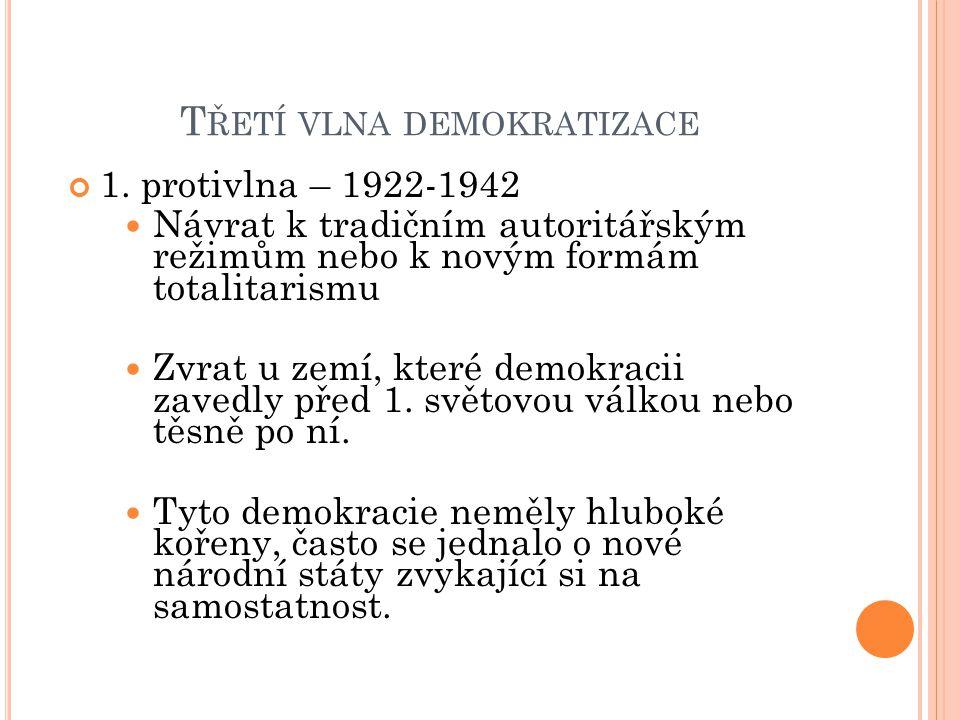 T ŘETÍ VLNA DEMOKRATIZACE 1. protivlna – 1922-1942 Návrat k tradičním autoritářským režimům nebo k novým formám totalitarismu Zvrat u zemí, které demo