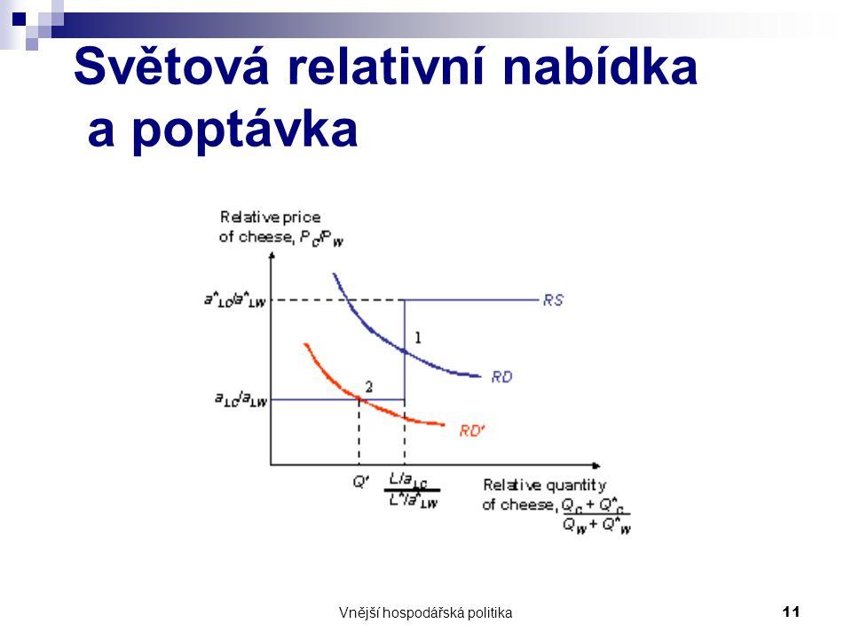 Vnější hospodářská politika11 Světová relativní nabídka a poptávka