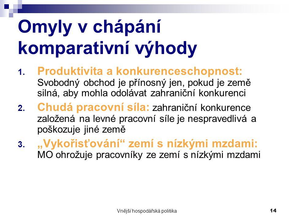 Vnější hospodářská politika14 Omyly v chápání komparativní výhody 1.