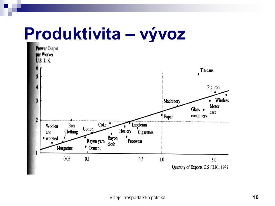 Vnější hospodářská politika16 Produktivita – vývoz