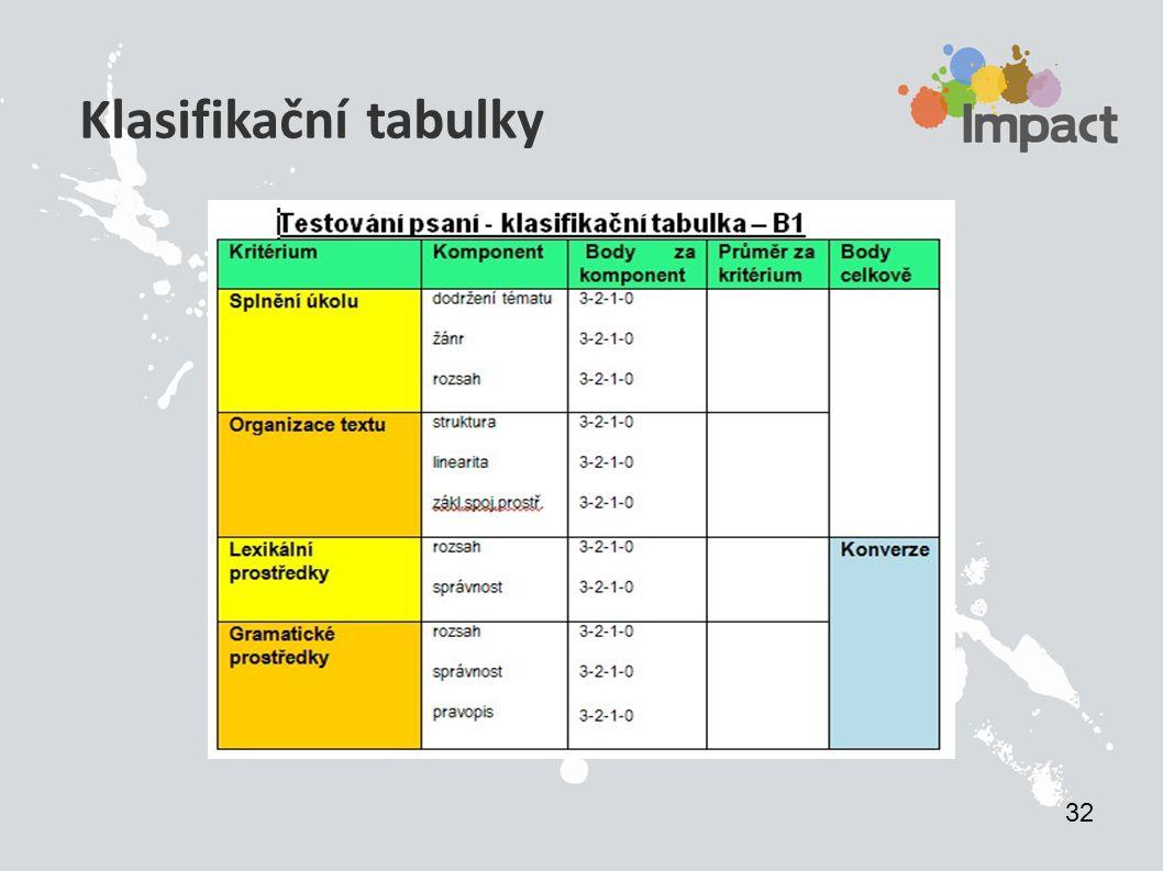 Klasifikační tabulky 32
