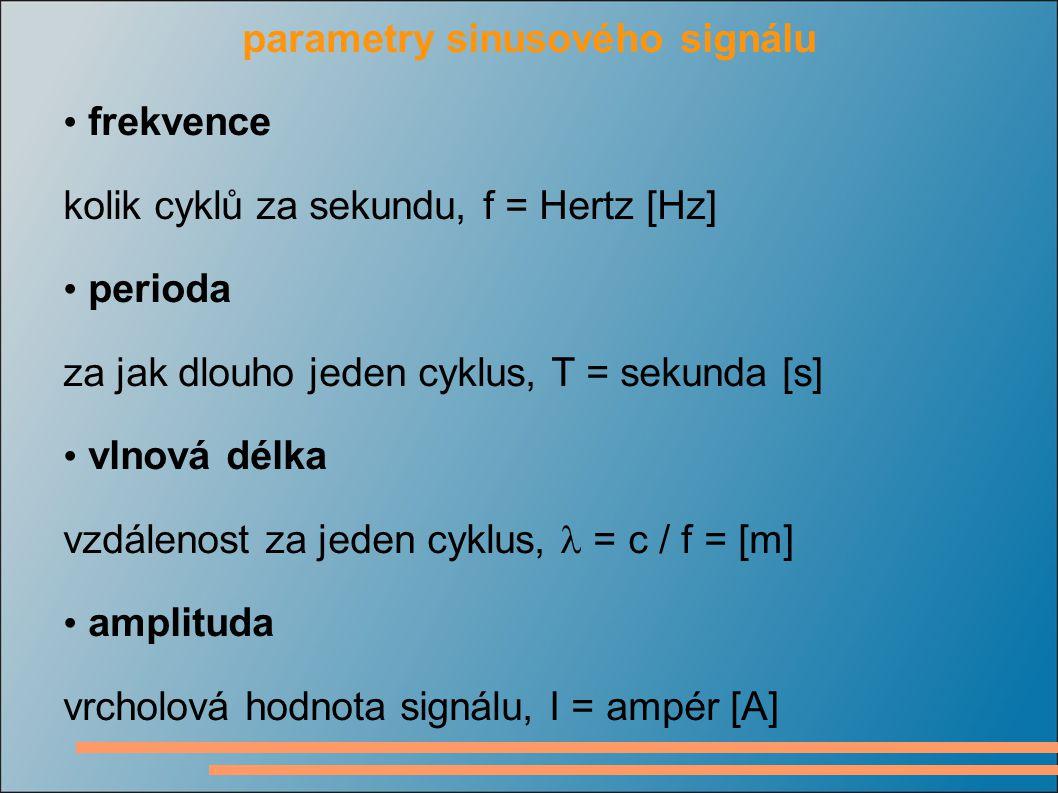 parametry sinusového signálu frekvence kolik cyklů za sekundu, f = Hertz [Hz] perioda za jak dlouho jeden cyklus, T = sekunda [s] vlnová délka vzdálenost za jeden cyklus, = c / f = [m] amplituda vrcholová hodnota signálu, I = ampér [A]