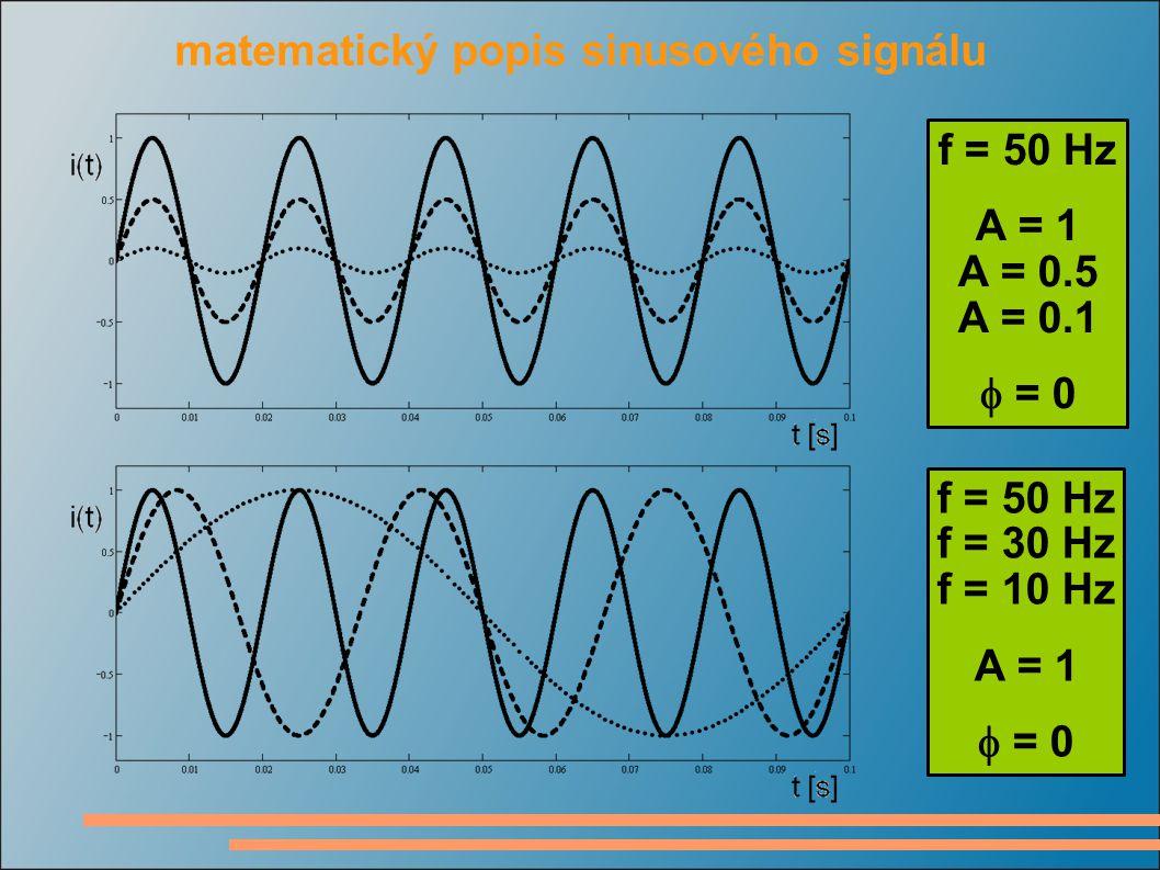 f = 50 Hz f = 30 Hz f = 10 Hz A = 1  = 0 f = 50 Hz A = 1 A = 0.5 A = 0.1  = 0 matematický popis sinusového signálu