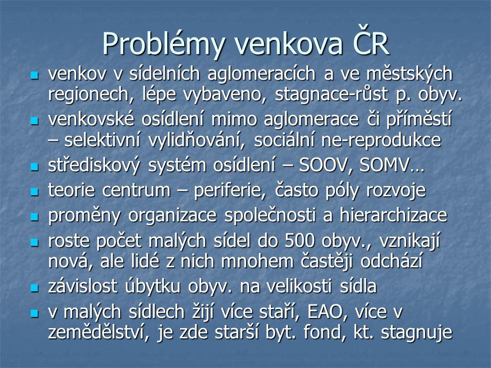 Problémy venkova ČR venkov v sídelních aglomeracích a ve městských regionech, lépe vybaveno, stagnace-růst p.