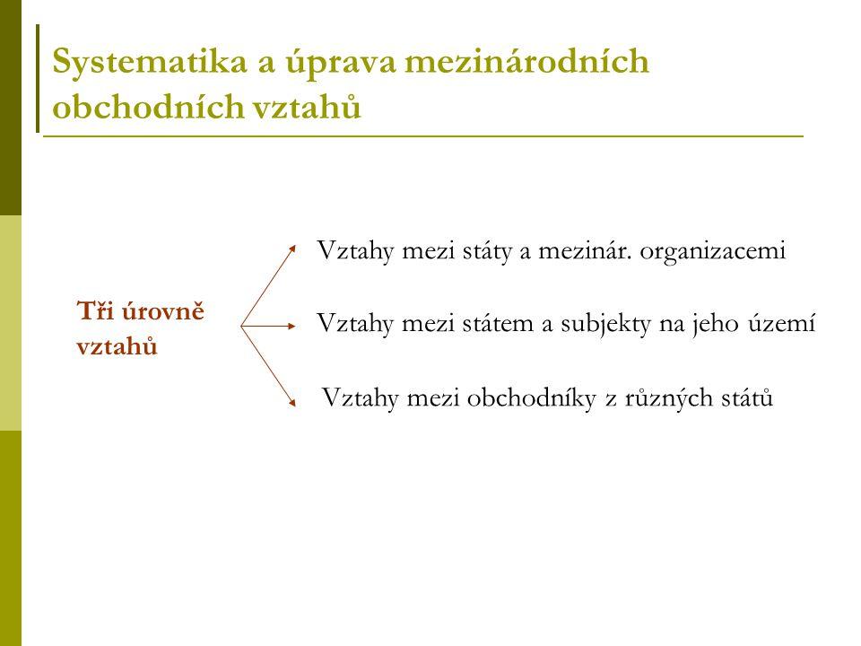 Systematika a úprava mezinárodních obchodních vztahů Tři úrovně vztahů Vztahy mezi státy a mezinár.