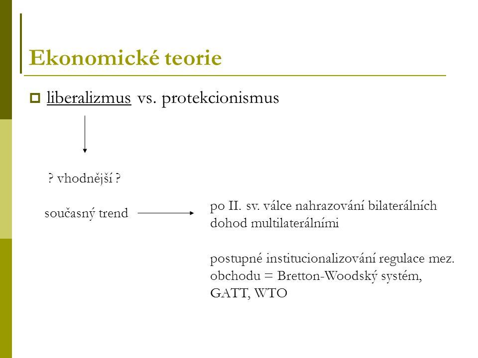 Ekonomické teorie  liberalizmus vs. protekcionismus .