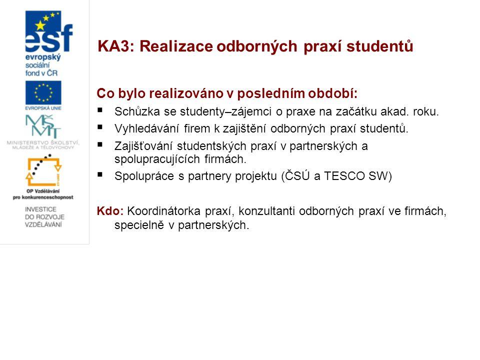 KA3: Realizace odborných praxí studentů Co bylo realizováno v posledním období:  Schůzka se studenty–zájemci o praxe na začátku akad. roku.  Vyhledá