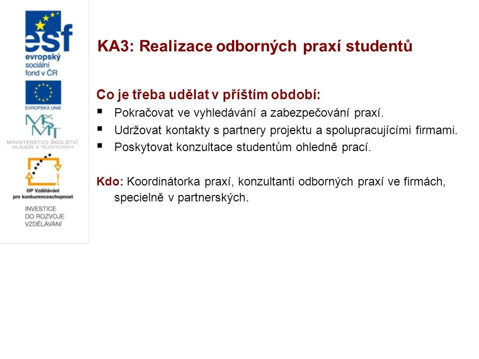 KA3: Realizace odborných praxí studentů Co je třeba udělat v příštím období:  Pokračovat ve vyhledávání a zabezpečování praxí.  Udržovat kontakty s