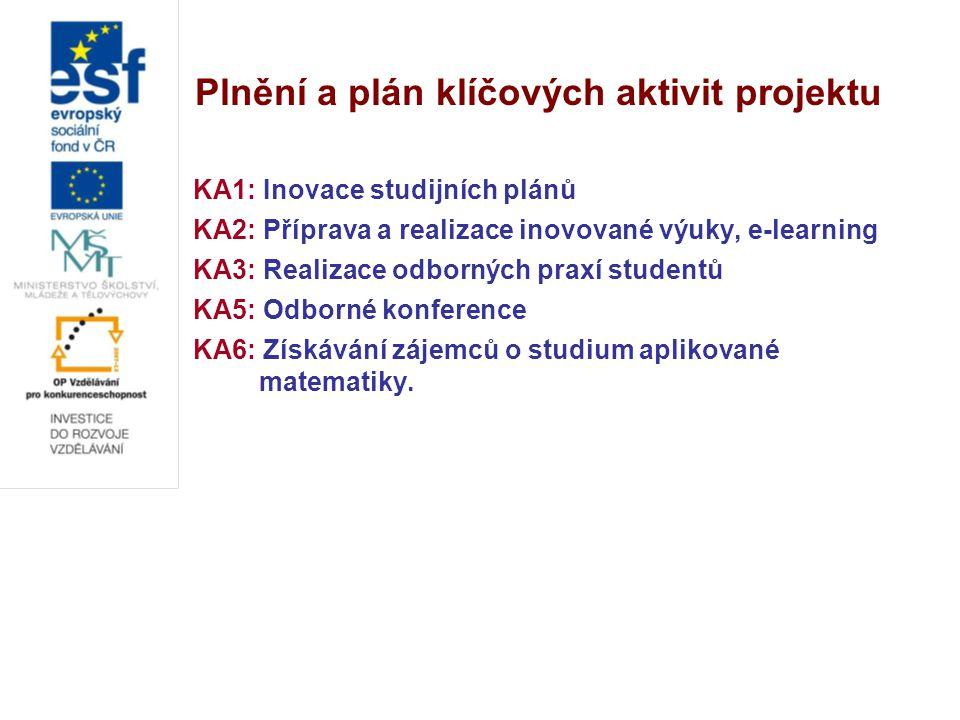 Plnění a plán klíčových aktivit projektu KA1: Inovace studijních plánů KA2: Příprava a realizace inovované výuky, e-learning KA3: Realizace odborných