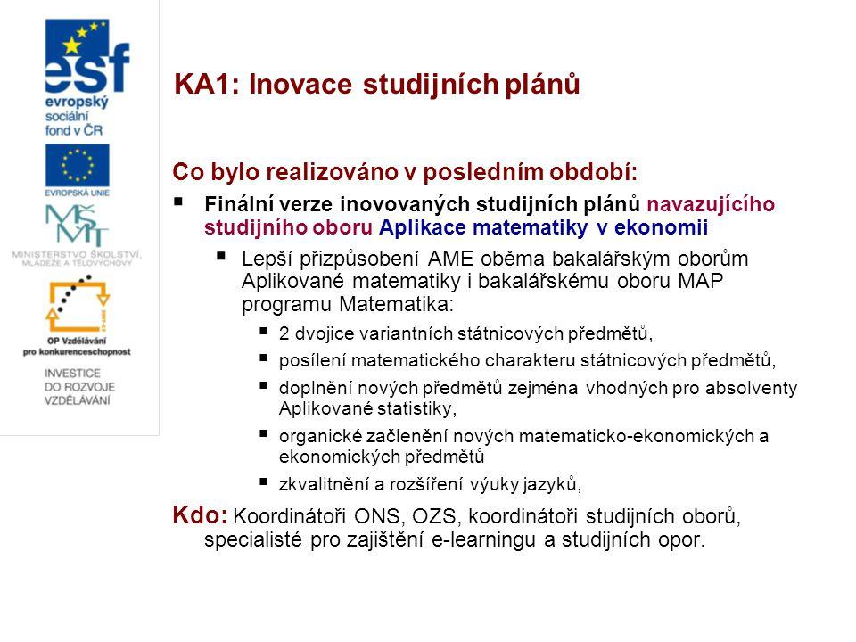 KA1: Inovace studijních plánů Co bylo realizováno v posledním období:  Finální verze inovovaných studijních plánů navazujícího studijního oboru Aplik
