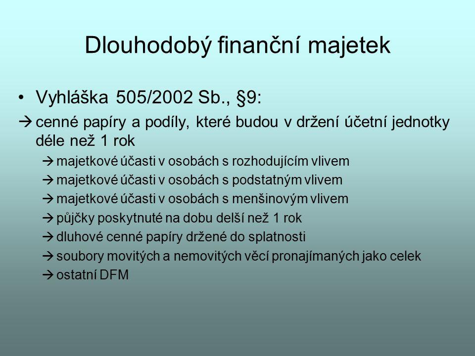 Dlouhodobý finanční majetek Vyhláška 505/2002 Sb., §9:  cenné papíry a podíly, které budou v držení účetní jednotky déle než 1 rok  majetkové účasti