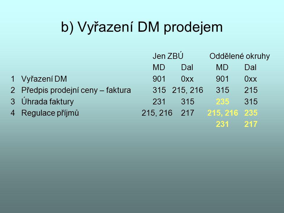 b) Vyřazení DM prodejem Jen ZBÚ Oddělené okruhy MDDal MD Dal 1Vyřazení DM9010xx 901 0xx 2Předpis prodejní ceny – faktura 315 215, 216 315 215 3Úhrada