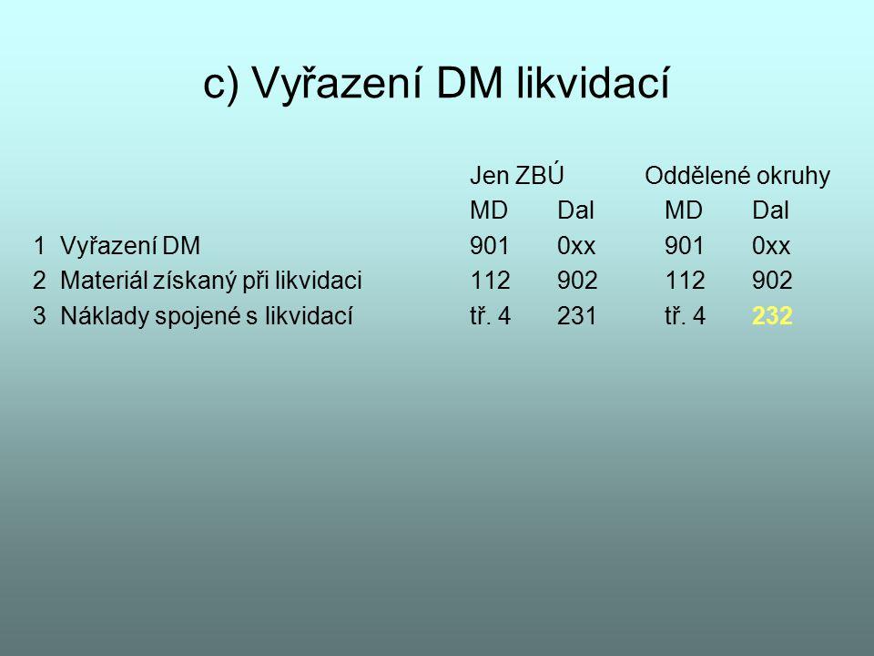 c) Vyřazení DM likvidací Jen ZBÚ Oddělené okruhy MDDal MD Dal 1 Vyřazení DM9010xx 901 0xx 2 Materiál získaný při likvidaci112902 112 902 3 Náklady spo