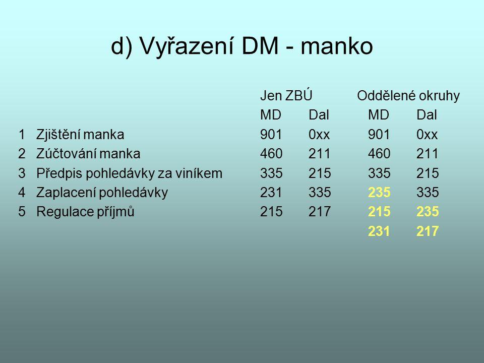 d) Vyřazení DM - manko Jen ZBÚ Oddělené okruhy MDDal MD Dal 1Zjištění manka9010xx 901 0xx 2Zúčtování manka 460211 460 211 3Předpis pohledávky za viník