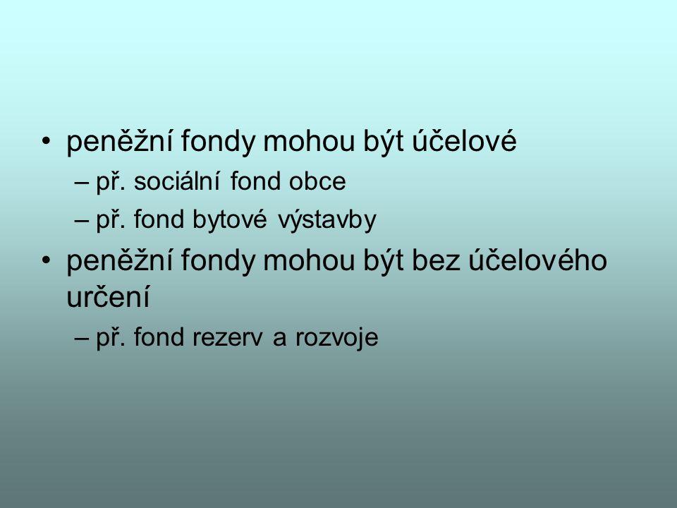Umělecká díla Vyhláška 505/2002 Sb., §8 odst.