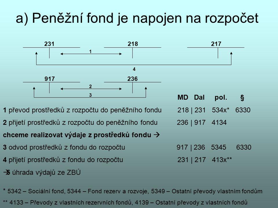 DFM ČÚS č.513, postupy účtování dále vyplývají z ČÚS č.