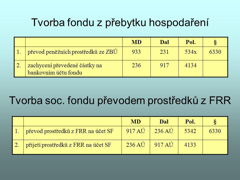 Tvorba fondu z přebytku hospodaření MDDalPol.§ 1.převod peněžních prostředků ze ZBÚ933231534x6330 2.zachycení převedené částky na bankovním účtu fondu