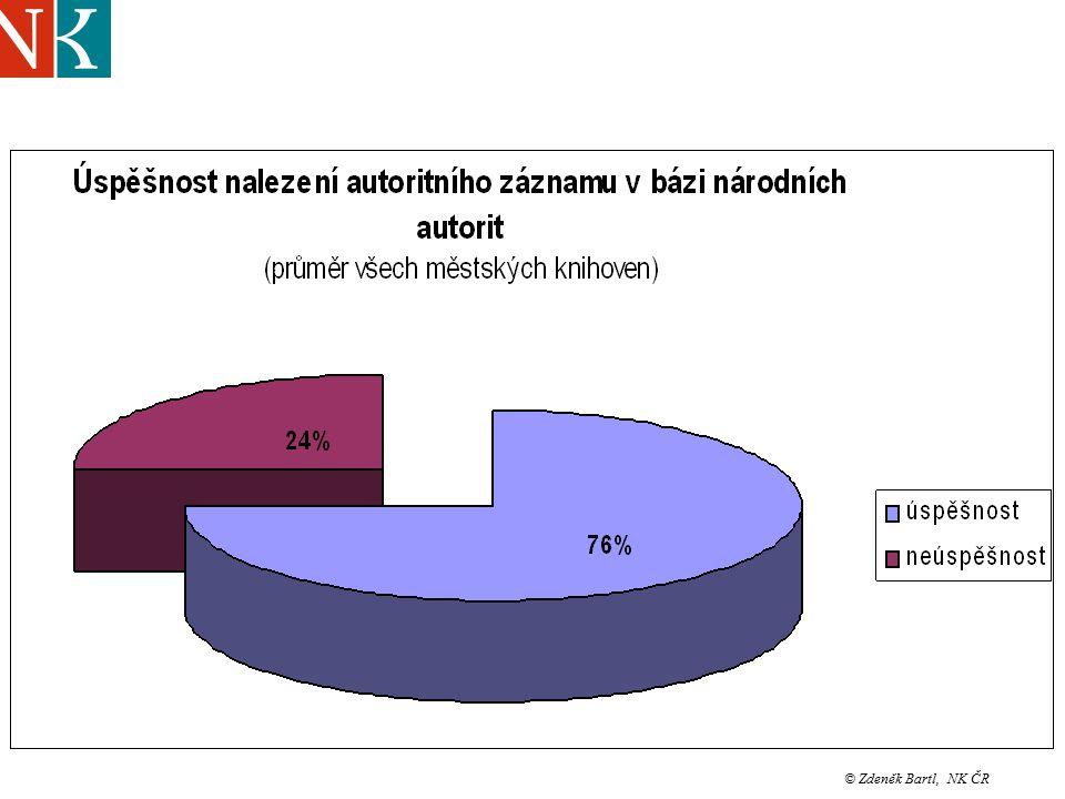 © Zdeněk Bartl, NK ČR REGIOSKOP Kolokvium Praha 09. 2010