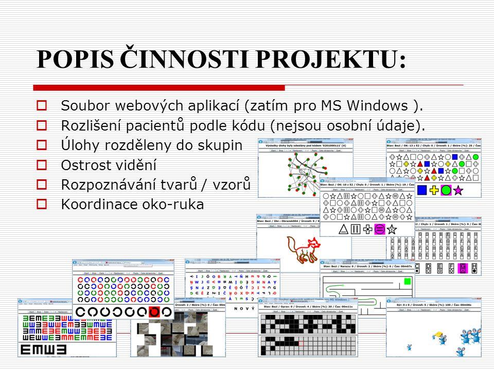 POPIS ČINNOSTI PROJEKTU:  Soubor webových aplikací (zatím pro MS Windows ).  Rozlišení pacientů podle kódu (nejsou osobní údaje).  Úlohy rozděleny
