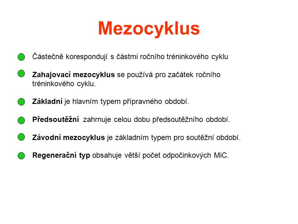 Mezocyklus Částečně korespondují s částmi ročního tréninkového cyklu Zahajovací mezocyklus se používá pro začátek ročního tréninkového cyklu. Základní