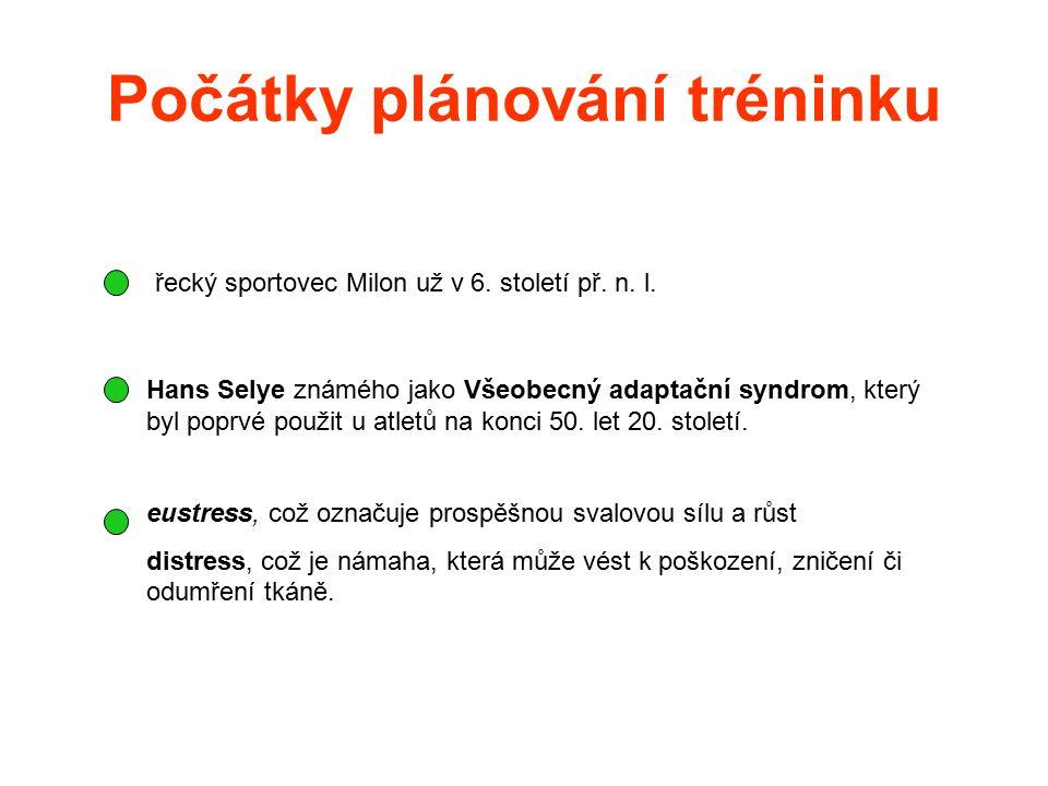 Počátky plánování tréninku řecký sportovec Milon už v 6. století př. n. l. Hans Selye známého jako Všeobecný adaptační syndrom, který byl poprvé použi