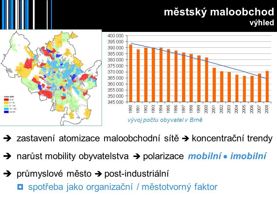  zastavení atomizace maloobchodní sítě  koncentrační trendy  narůst mobility obyvatelstva  polarizace mobilní imobilní  průmyslové město  post-industriální  spotřeba jako organizační / městotvorný faktor vývoj počtu obyvatel v Brně městský maloobchod výhled