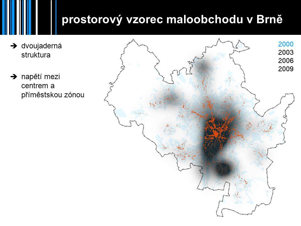 prostorový vzorec maloobchodu v Brně  dvoujaderná struktura  napětí mezi centrem a příměstskou zónou