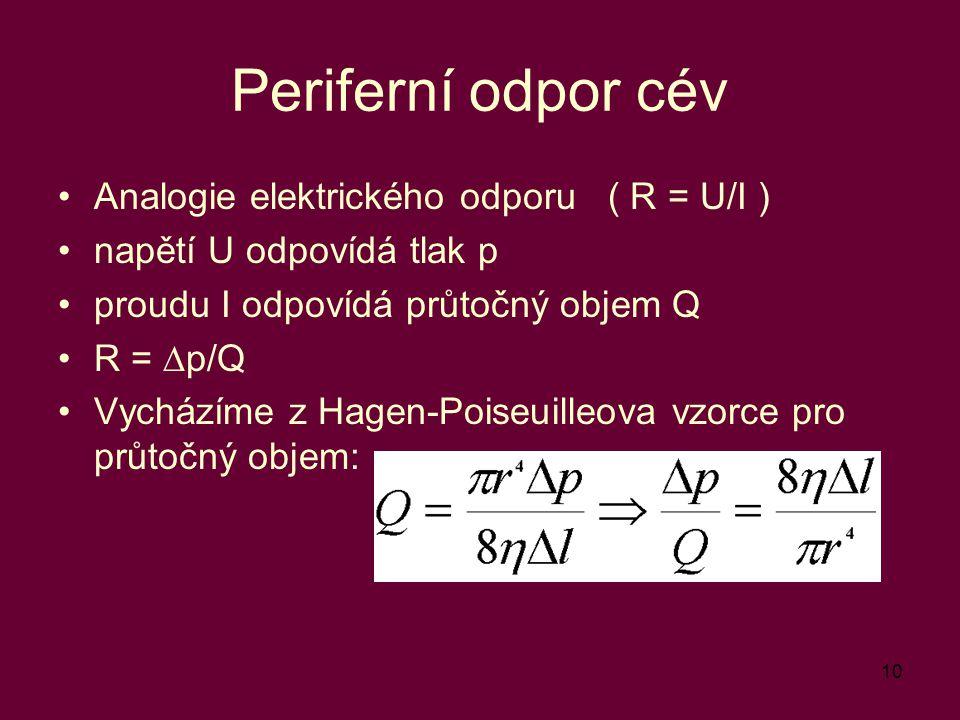 10 Periferní odpor cév Analogie elektrického odporu ( R = U/I ) napětí U odpovídá tlak p proudu I odpovídá průtočný objem Q R =  p/Q Vycházíme z Hage