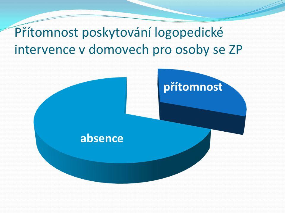 Přítomnost poskytování logopedické intervence v domovech pro osoby se ZP absence přítomnost