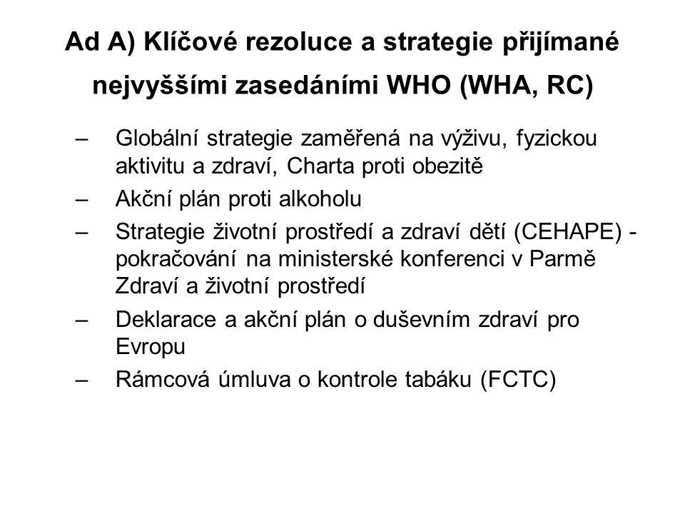 Ad A) Klíčové rezoluce a strategie přijímané nejvyššími zasedáními WHO (WHA, RC) –Globální strategie zaměřená na výživu, fyzickou aktivitu a zdraví, Charta proti obezitě –Akční plán proti alkoholu –Strategie životní prostředí a zdraví dětí (CEHAPE) - pokračování na ministerské konferenci v Parmě Zdraví a životní prostředí –Deklarace a akční plán o duševním zdraví pro Evropu –Rámcová úmluva o kontrole tabáku (FCTC)