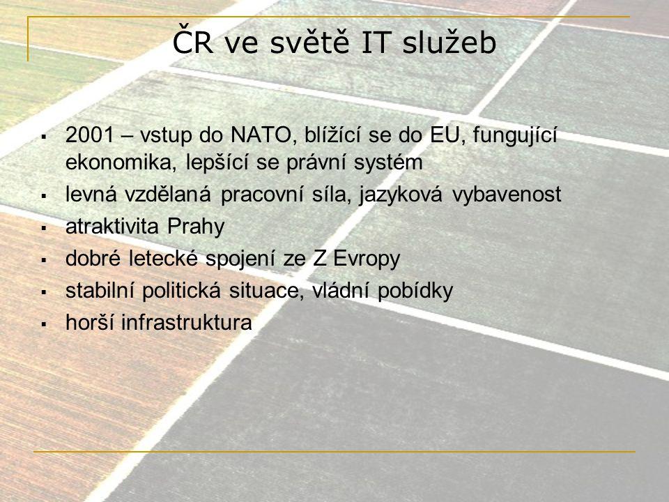 ČR ve světě IT služeb  ČR je jako Afrika, ale blíž  ČR: Nejvýhodnější investice na světě  Praha: 7.