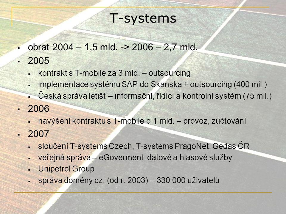 AutoCont CZ  založeno 1990, od r.