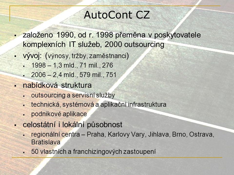 Zdroje  Respekt 41/XVIII, 10.9.2007, Globalizace miluje Prahu (Pavel Třešňák), str.