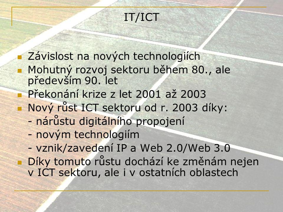 Onchod se zbožím IT/ICT