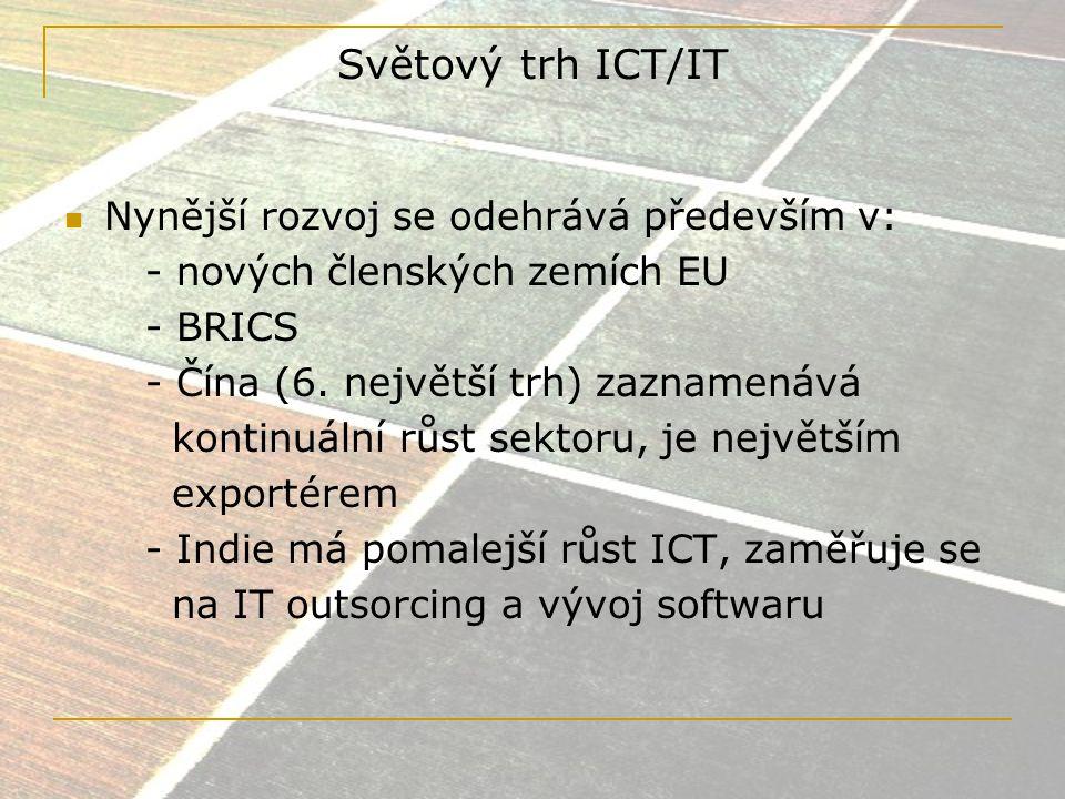Světový trh ICT