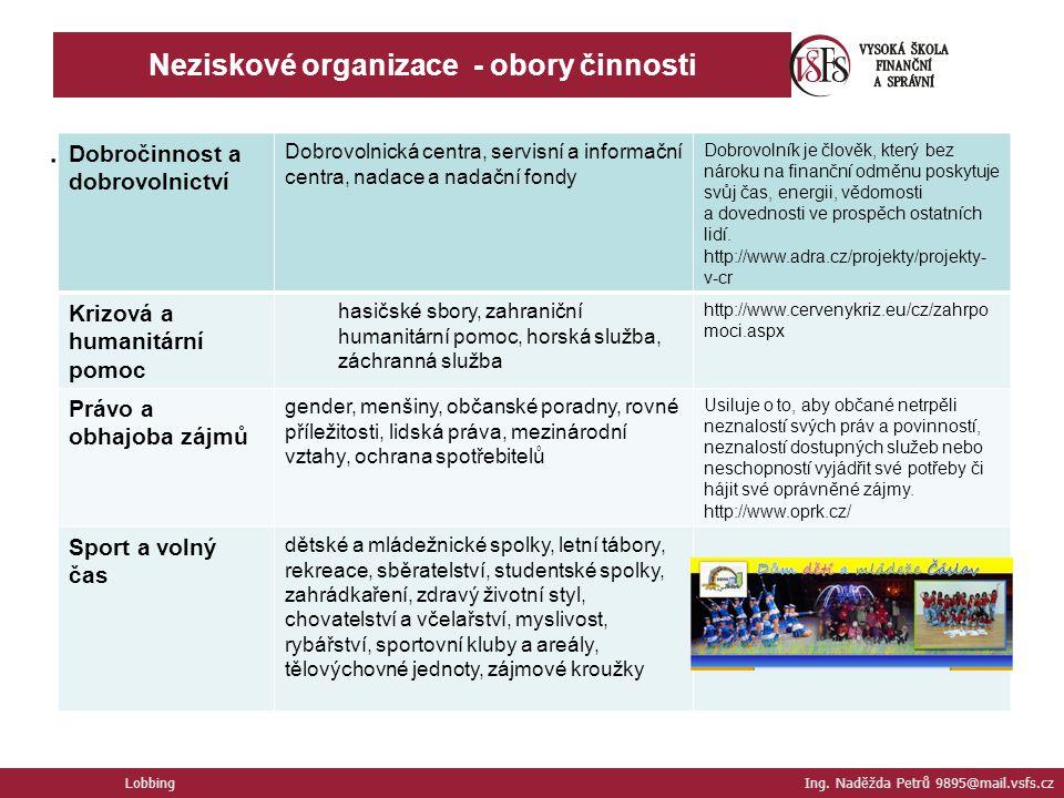Neziskové organizace - obory činnosti Lobbing Ing. Naděžda Petrů 9895@mail.vsfs.cz. Dobročinnost a dobrovolnictví Dobrovolnická centra, servisní a inf