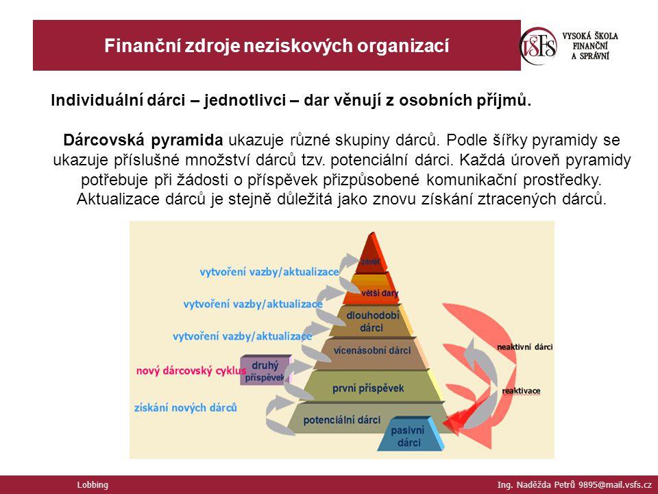 Finanční zdroje neziskových organizací Lobbing Ing. Naděžda Petrů 9895@mail.vsfs.cz Individuální dárci – jednotlivci – dar věnují z osobních příjmů. D