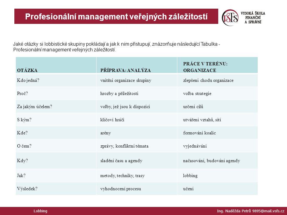 Lobbing Ing. Naděžda Petrů 9895@mail.vsfs.cz Profesionální management veřejných záležitostí Jaké otázky si lobbistické skupiny pokládají a jak k nim p