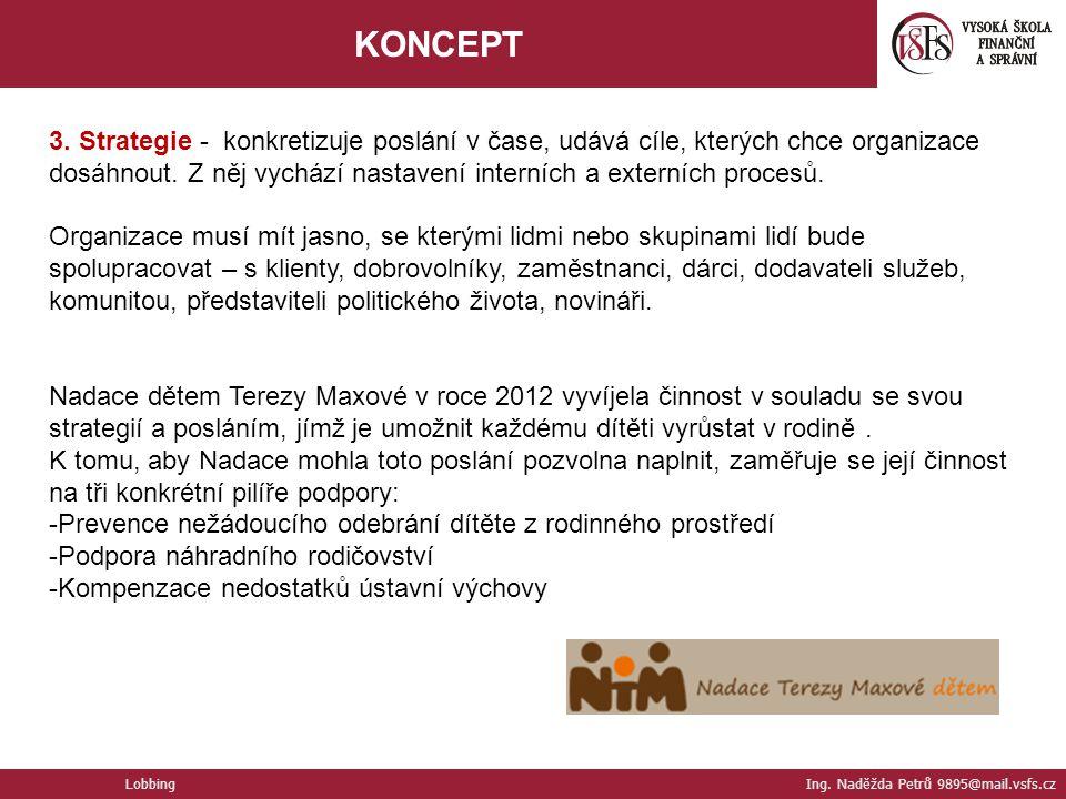 4.Image – obraz organizace v očích veřejnosti – vychází ze strategie.