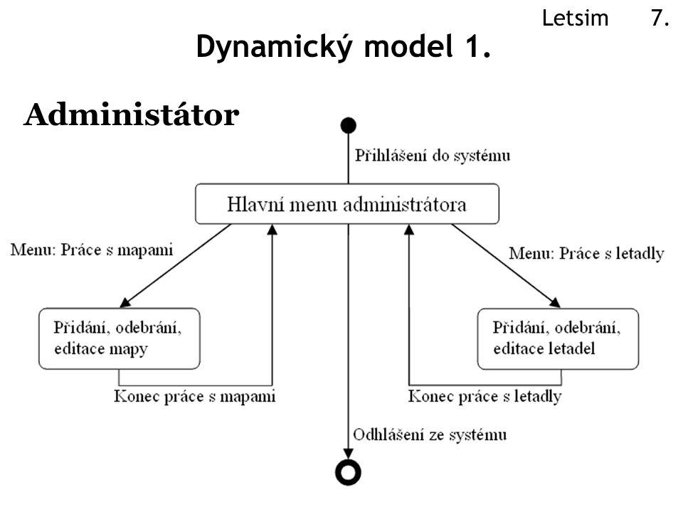 Letsim 7. Dynamický model 1. Administátor