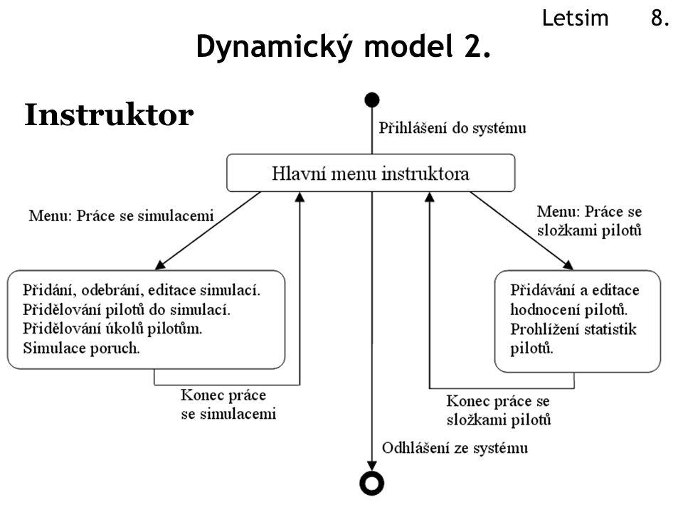 Letsim 8. Dynamický model 2. Instruktor