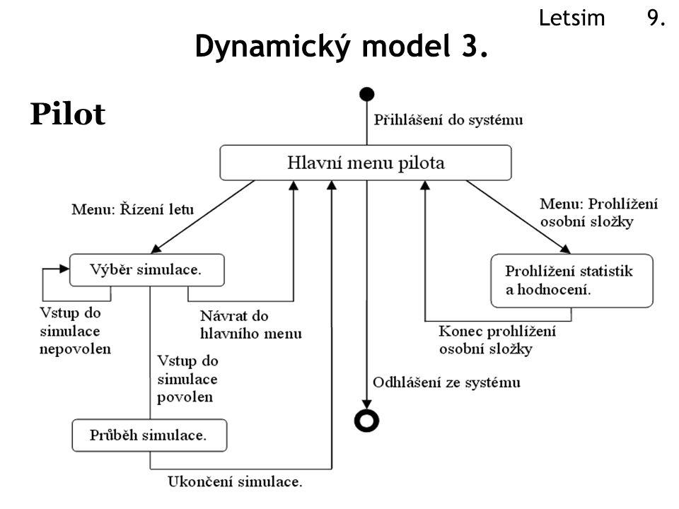 Letsim 9. Dynamický model 3. Pilot