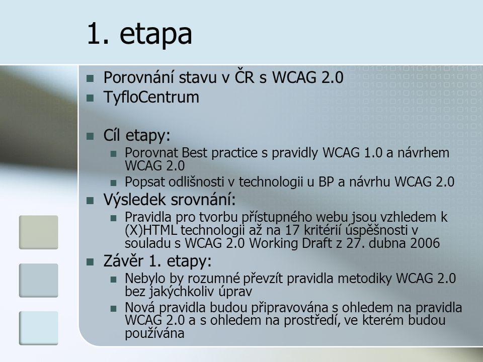 1. etapa Porovnání stavu v ČR s WCAG 2.0 TyfloCentrum Cíl etapy: Porovnat Best practice s pravidly WCAG 1.0 a návrhem WCAG 2.0 Popsat odlišnosti v tec
