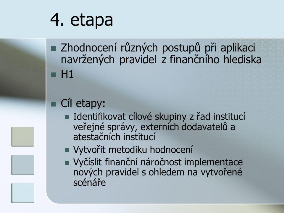 4. etapa Zhodnocení různých postupů při aplikaci navržených pravidel z finančního hlediska H1 Cíl etapy: Identifikovat cílové skupiny z řad institucí
