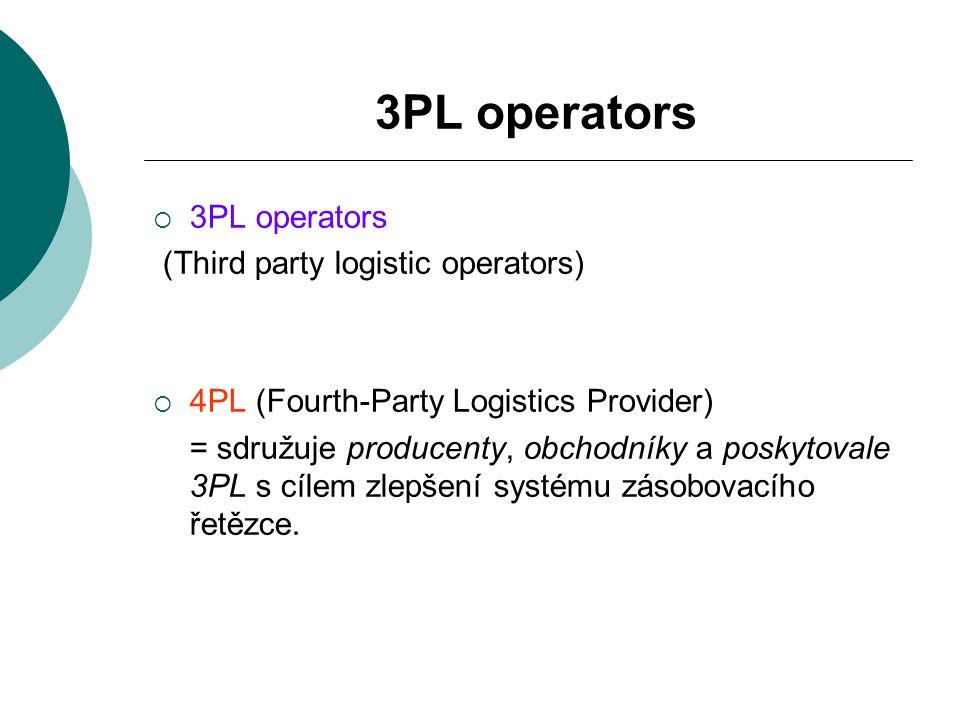 3PL operators  3PL operators (Third party logistic operators)  4PL (Fourth-Party Logistics Provider) = sdružuje producenty, obchodníky a poskytovale