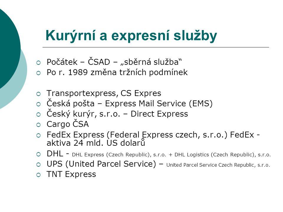 """Kurýrní a expresní služby  Počátek – ČSAD – """"sběrná služba  Po r."""