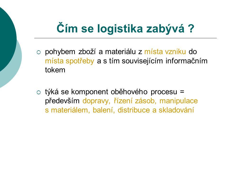 Čím se logistika zabývá ?  pohybem zboží a materiálu z místa vzniku do místa spotřeby a s tím souvisejícím informačním tokem  týká se komponent oběh