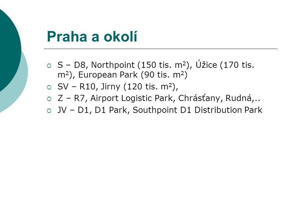 Praha a okolí  S – D8, Northpoint (150 tis. m 2 ), Úžice (170 tis. m 2 ), European Park (90 tis. m 2 )  SV – R10, Jirny (120 tis. m 2 ),  Z – R7, A