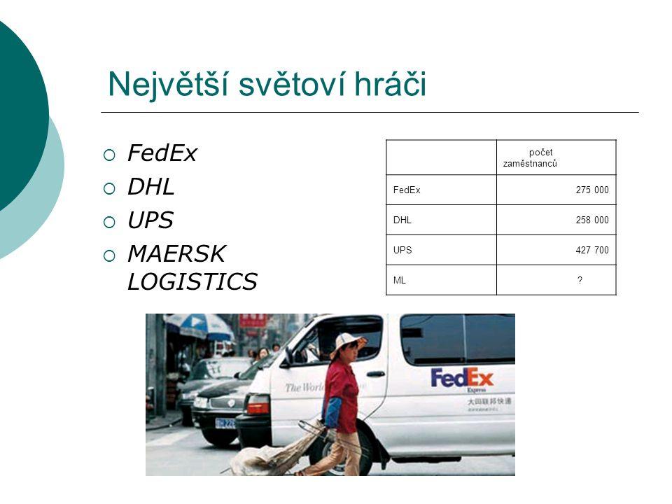 Největší světoví hráči  FedEx  DHL  UPS  MAERSK LOGISTICS počet zaměstnanců FedEx275 000 DHL258 000 UPS427 700 ML ?